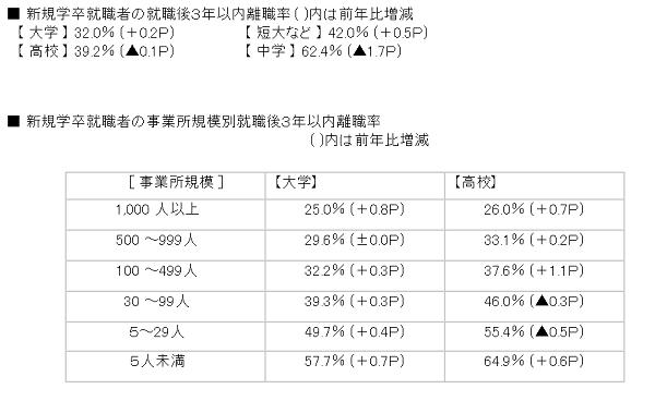厚生労働省 データ